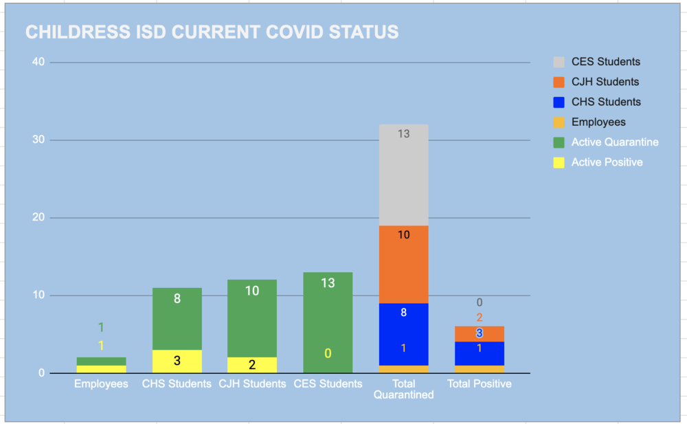 COVID Status as of 1/11/21